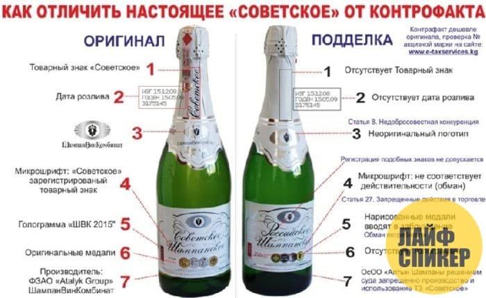 Как отличить настоящее Советское шампанское от контрофакта