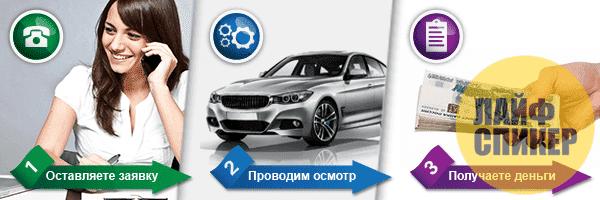 Автозайм под ПТС в Казани